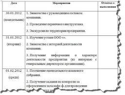 Отчет по Практике в Сельсовете Отчеты по практике на заказ width 230