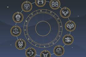 List Of 12 Zodiac Signs Dates Meanings Symbols Labyrinthos