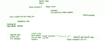 infinity q fuse box diagram circuit wiring diagrams 94 infinity q45 fuse box map