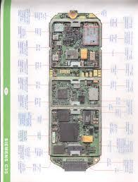 Siemens C35 Circuit Board Details