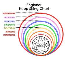 I Heart Raves Size Chart Hoop Sizing Guide Moodhoops Led Hoops