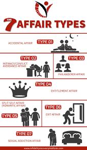 Best 25 Affair recovery ideas on Pinterest Emotional affair.