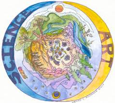 Art Venn Diagram Millstone Artworks Science Art Venn Diagram