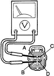 repair guides electronic engine controls oxygen sensor click image to see an enlarged view