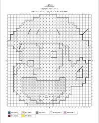 クロスステッチ図案十四松おそ松さん ねくらのメモ帳