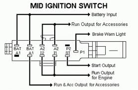 wiring diagram f the wiring diagram 1984 1991 f150 f250 steering column swap classicbroncos tech wiring diagram