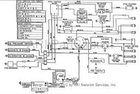 wiring diagram for cub cadet zero turn readingrat net cub cadet lt1046 drive belt part number at Cub Cadet 1046 Wiring Schematic