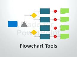 Ppt Flowchart Template Flowchart Templates Powerpoint Ppt Danielmelo Info