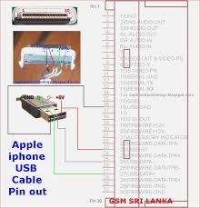 apple 30 pin wiring diagram wiring diagram libraries apple 30 pin wiring diagram recibosverdes orgcircuit apple2biphone2busb2bcable2bpinout apple ipod 3 wiring