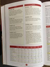 Adi Powder Reloading Chart Norma Rifle Powders Burn Rate Chart Blaserbuds The Worlds