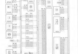 citroen picasso engine diagram engine part diagram citroen xsara picasso fuse box layout citroen picasso engine diagram citroen xsara picasso fuse box layout tunjul