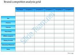 Social Media Competitive Analysis Template – Sharkbaybalsa.co