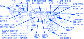 oldsmobile regency under the hood fuse box block circuit oldsmobile regency 1994 under the hood fuse box block circuit breaker diagram