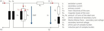 a revolution in current transformer testing asian power figure 1 equivalent circuit diagram of a real current transformer