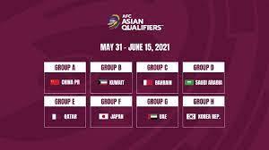 Kualifikasi piala dunia 2022 zona asia (afc) secara garis besar terdiri dari tiga ronde. Afc Rilis Lokasi Kualifikasi Piala Dunia 2022 Timnas Indonesia Bakal Main Di Uea Okezone Bola