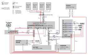 solar wiring diagram the wiring diagram off grid solar systems wiring diagram pdf wire wiring wiring diagram