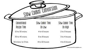 Oven Time Conversion Chart Make Almost Any Recipe Work In A Slow Cooker With This Chart