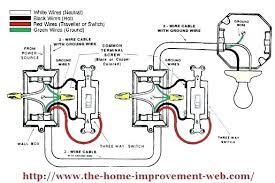 lutron dimmer single wiring diagram wiring diagram sys lutron dimmer switch wiring wiring diagram show 3 way dimmer switch diagram wiring diagram expert lutron