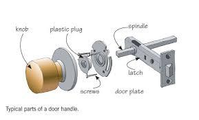 149 drawing door handle