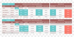 Microsoft Cash Flow Tabellenkalkulation Reise Budget Cash Flow Microsoft Excel Reisen