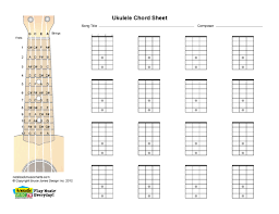 Printable Ukulele Chord Chart For Beginners Download Them Or Print