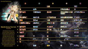 updated tierlist world arena march 2016 summonerswar Summoners War Surprisr Box Fuse Summoners War Surprisr Box Fuse #27