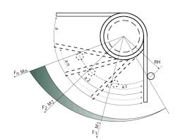 torsion. torsion formula