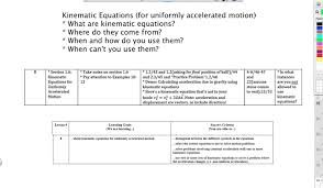 kinematic equations grade 11