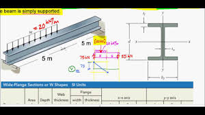 How To Design A Beam Simplified Design Of A Steel Beam Exam Problem F12 Nectarine