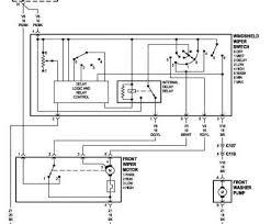 1991 jeep wrangler starter wiring diagram practical 1988 jeep 1991 jeep wrangler starter wiring diagram perfect jeep yj wiper motor wiring wire center u2022 rh
