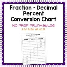 Common Fraction To Decimal Conversion Chart Fraction Decimal Percent Conversion Freebie