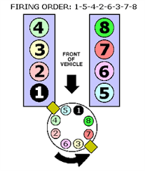 ford f distributor wiring diagram wiring diagrams 1991 ford f150 distributor diagram ions pictures fixya