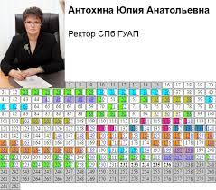 Санкт Петербургский государственный университет аэрокосмического  Антохина Юлия Анатольевна докторская диссертация