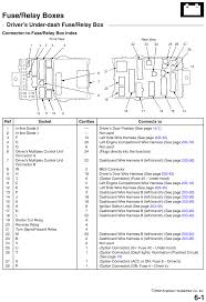 car wiring diagram for fj cruiser fj cruiser stereo wiring diagram 2007 Avalanche Wiring-Diagram fj cruiser stereo wiring diagram fj on for toyota diag full size