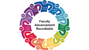 faculty advancement roundtable college of engineering nc state university