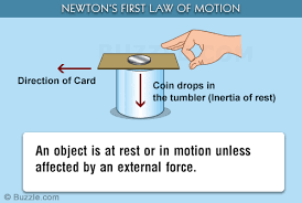 Laws Of Motion Examples A Brief Overview Of Newtons Laws Of Motion