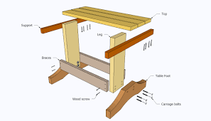woodworking table plans. small table plans woodworking