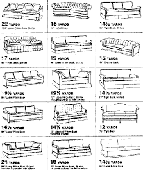 Upholstery Chart For Furniture Upholstery Charts Design 101 Reupholster Furniture Sofa