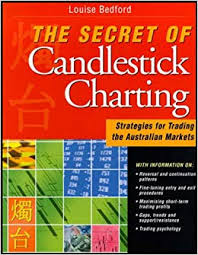 The Secret Of Candlestick Charting Strategies For Trading