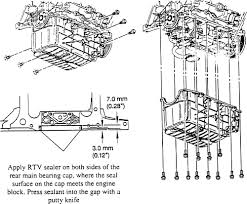 buick 3100 v6 engine diagram 2003 wiring diagram libraries how do you get to the oil pump on a 99 buick century v6buick 3100 v6