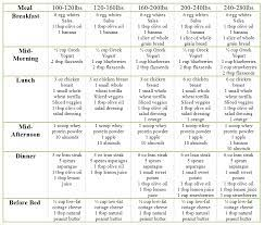 30 day low carb meal plan download free printable graphics wallpaper posters photos