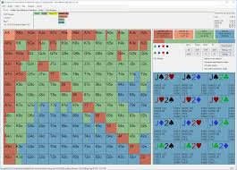 Preflop Calling Range Chart Spin And Go Preflop Charts Gto Strategy Probabilities