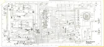 jeep cj engine wiring diagram just another wiring diagram blog • cj7 engine wiring diagram schematic wiring diagrams rh 33 koch foerderbandtrommeln de 1966 jeep cj5 wiring
