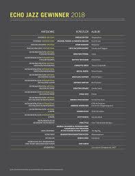 Repertoire Charts Bvmi