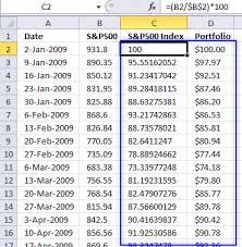 Google Finance My Portfolio Chart Compare Your Stock Portfolio With S P500 In Excel