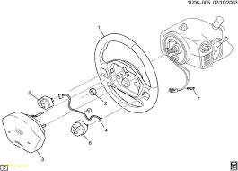 2002 chevy venture parts best air conditioner wiring diagram 2002 2002 chevy venture parts amazing venture apv steering wheel horn parts chevrolet epc online of 2002