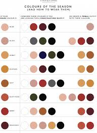 Colours Im Adding To My Wardrobe How To Wear Them A