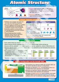 Chemistry Wall Charts 23 Best Chemistry Posters Images Chemistry Posters