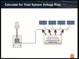 designing systems with enphase m250 microinverters youtube Micro Inverter Wiring Diagram at Enphase M215 Wiring Diagram