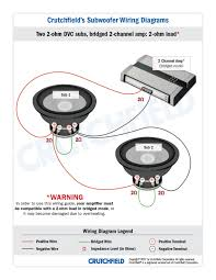 2 ohm wiring 2 auto wiring diagram ideas subwoofer wiring diagrams